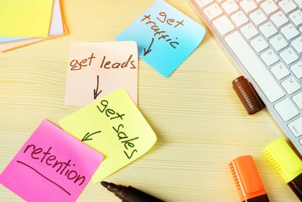 Sales funnel process - Swansea Digital Marketing
