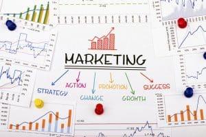 The basic meaning of marketing - Swansea Digital Marketing