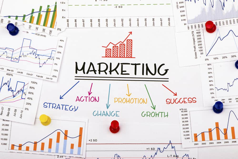 The basic meaning of marketing - Swansea Digital Marketing