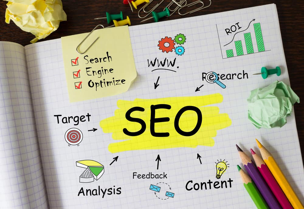 Why Is SEO Important In Digital Marketing