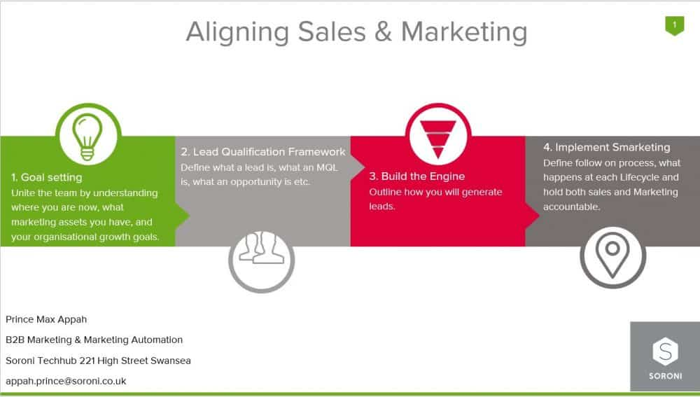Aligning Sales and Marketing | Swansea Digital Marketing meetup